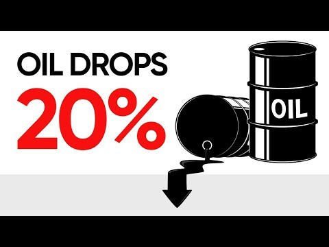 How much further can Crude Oil drop?