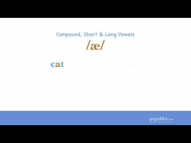 ▶ English pronunciation   ESL lesson   cat or cut   æ ,  ʌ ,  a