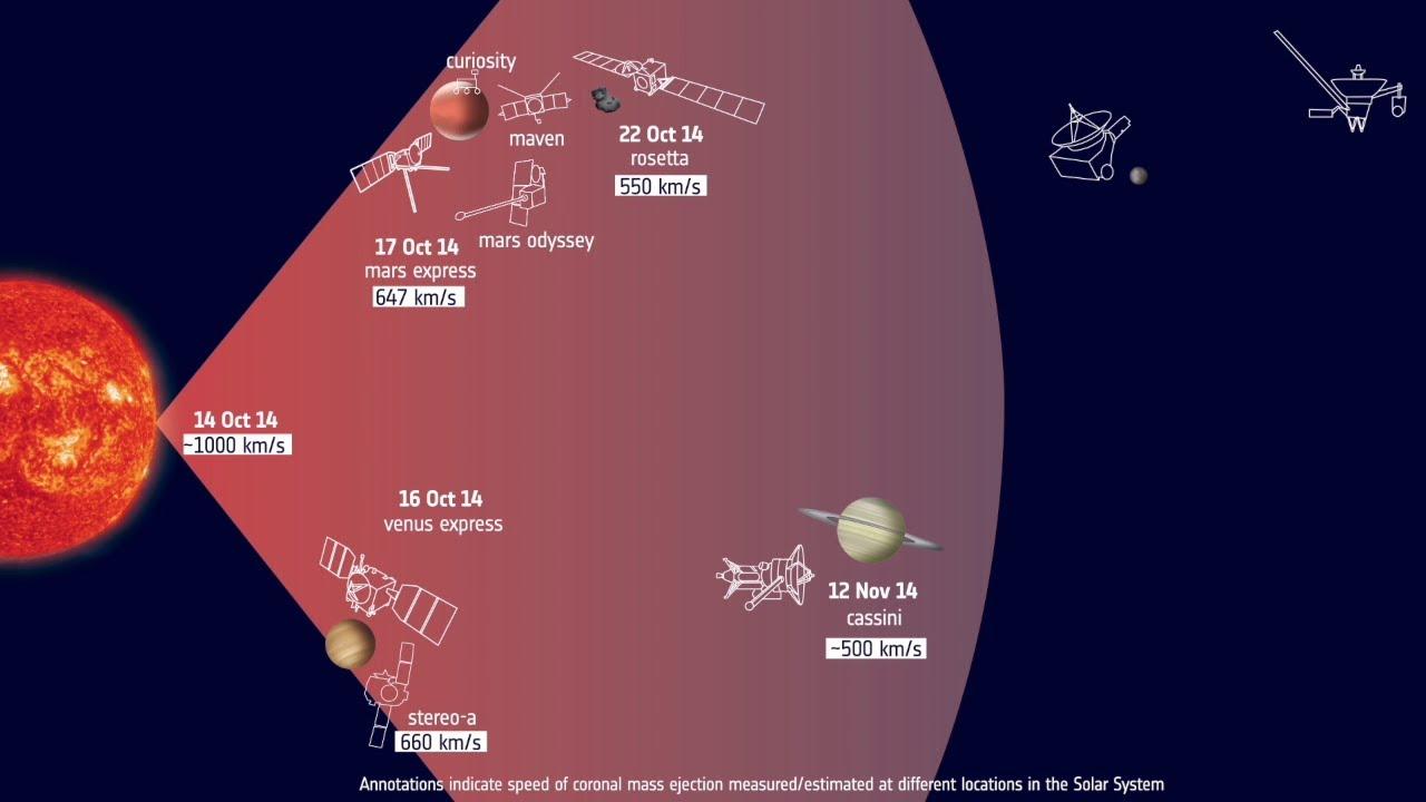 Nett Solarstromdiagramm Ideen - Schaltplan Serie Circuit Collection ...