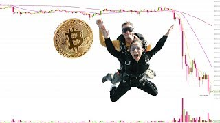 Bitcoin Falling Market Analysis (when to buy?)