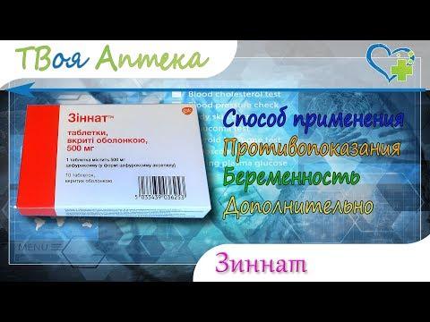 Зиннат таблетки - показания (видео инструкция) описание, отзывы