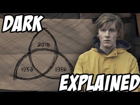 Dark Season 1 Explained - YouTube