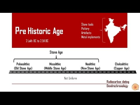 Ancient India Part 1 - Paleolithic Age (Pre Historic Period)