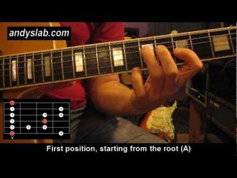 Andy's Lab - Blues Scale Guitar Lesson