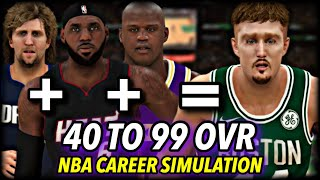 I Made The Worst NBA Player Ever & Watched Him Become The GOAT. NBA 2K20 40 to 99 Career Simulation