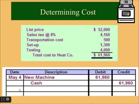 Financial Accounting online Tutorial 8 | Plant & Intangible Assets | Straight-Line Depreciation