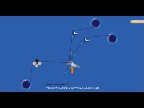 Yarn Path diagram of Tricot Warp Knitting Machine   school of textiles