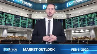 Daily financial news  06/02/2020