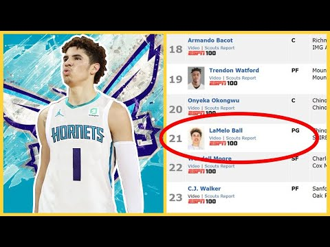 The Media Is Lying To You About Lamelo Ball Falling In The 2020 Nba Draft Youtube
