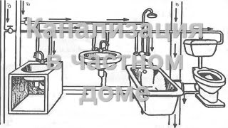 Канализация в частном доме своими руками(Канализация в частном доме - канализация в частном доме. Очень часто автономная канализация в частном доме..., 2015-12-04T20:08:53.000Z)