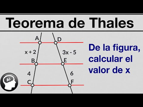 PSU Matemática Cap. 2: Productos Notables from YouTube · Duration:  6 minutes 56 seconds