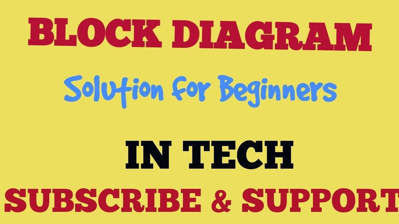 Problem For Block Diagram Reduction