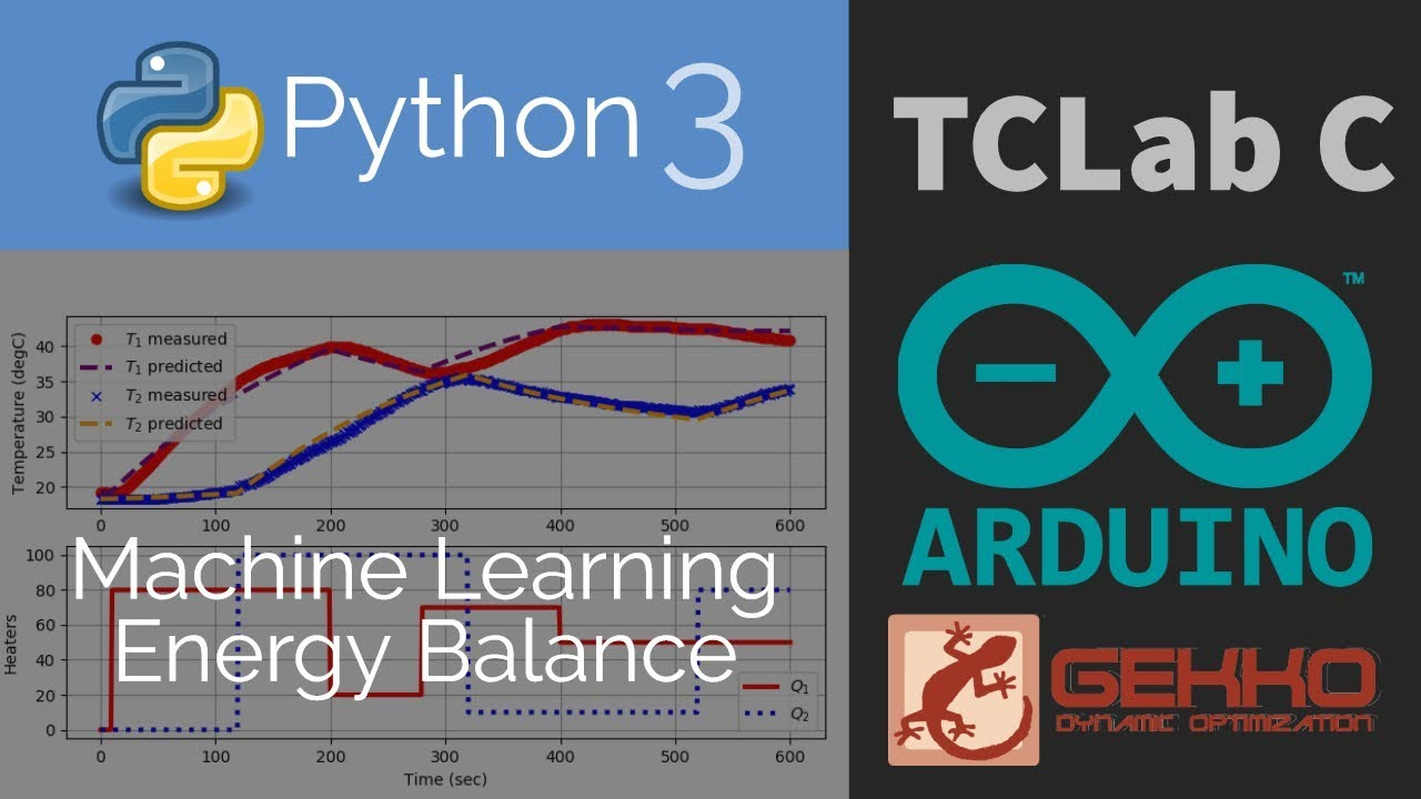 TCLab C - Parameter Estimation | Dynamic Optimization