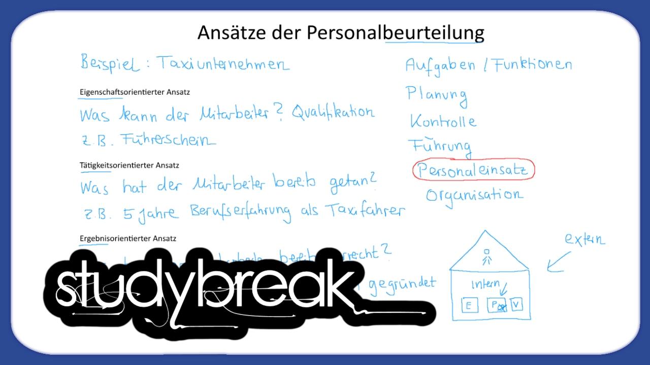 Personaleinsatz, Personalbeurteilung, Ansätze | Unternehmensführung ...