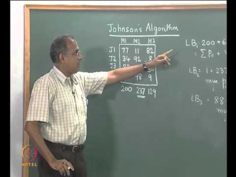 Mod-07 Lec-26 Flow shop scheduling -- Three machines, Johnson's algorithm and Branch