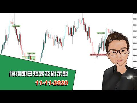 恒指即日短炒技術示範 11-11-2020 - SignalTom投資迷你大學