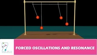 FORCED OSCILLATIONS AND RESONANCE_PART 01