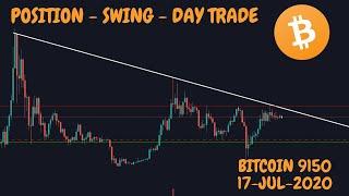fazer day trade com bitcoin