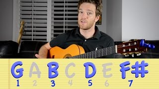 Best Guitar Chord Ever: The Major 7