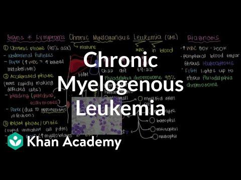 What is chronic myelogenous leukemia?   Hematologic System Diseases   NCLEX-RN   Khan Academy