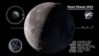The Moon's Phases for 2015 | Space Science Video