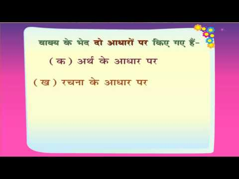 Vaky vichar - वाक्य विचार