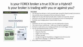 How Forex Brokers Trade Against Retail Traders Dealing Desk Brokers Versus STP Brokers