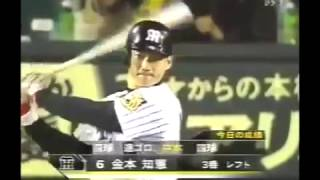 2003 日本シリーズ第4戦 阪神VSダイエー ヒーローインタビューも...