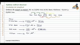 Sistema métrico decimal: Medidas de longitud.1º de eso