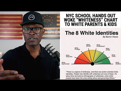 """NYC School Gives White Parents RACIST """"8 White Identities"""" Chart!"""