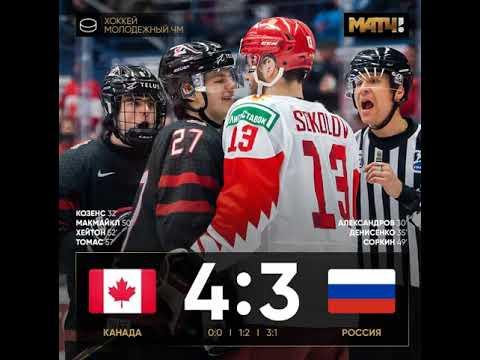 ФИНАЛ: РОССИЯ U-20 - КАНАДА U-20 3-4 ОБЗОР МАТЧА. МЧМ ПО ХОККЕЮ 2020. МОЛОДЁЖНЫЙ ЧЕМПИОНАТ МИРА.