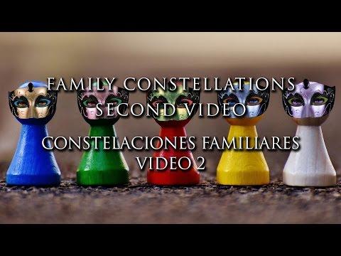 CONCEPTO DE MOL Y NÚMERO DE AVOGADRO - Introducción a la Químicaиз YouTube · Длительность: 2 мин11 с