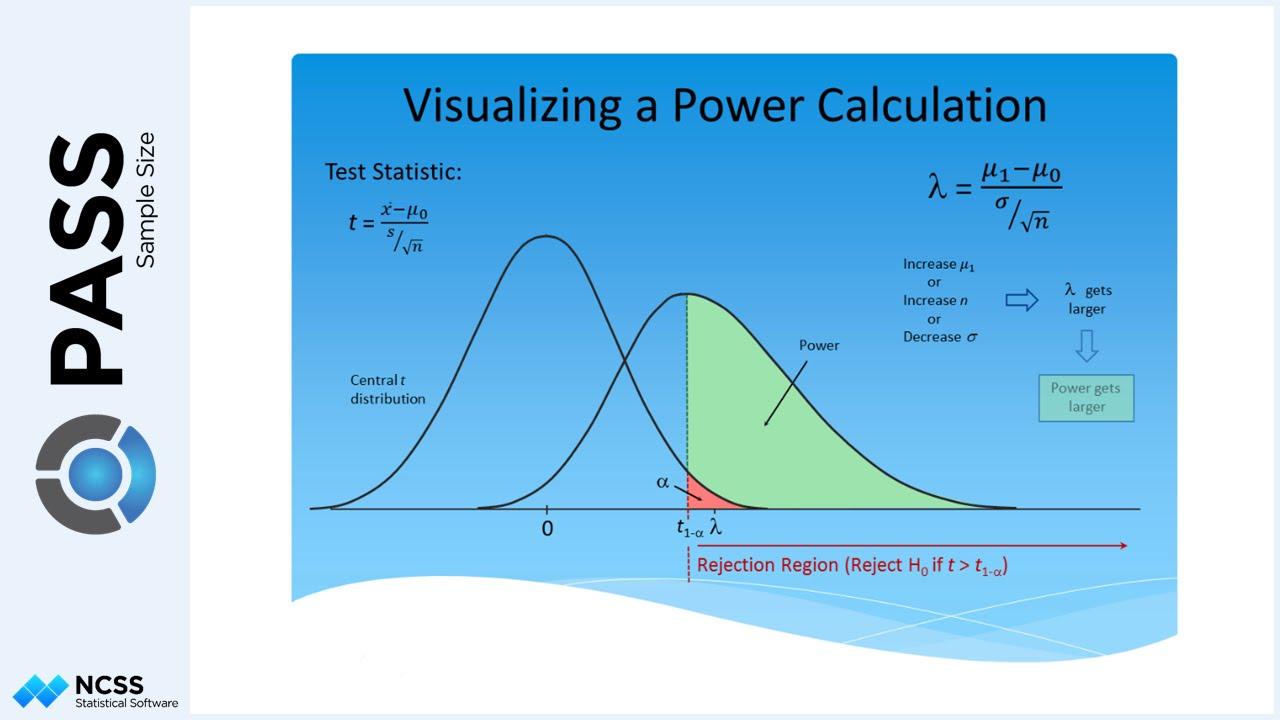 visualizing a power calculation youtube