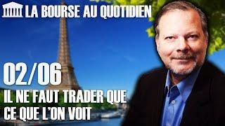 Bourse Au Quotidien - Il Ne Faut Trader Que Ce Que L'on Voit