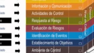 Componentes COSO2