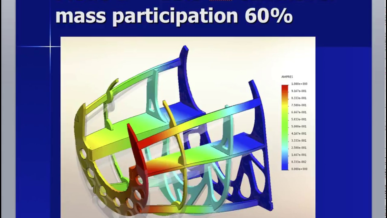 Solidworks Simulation Fea Wooden Model Airplane Engine Mount Frame Diagram Of A