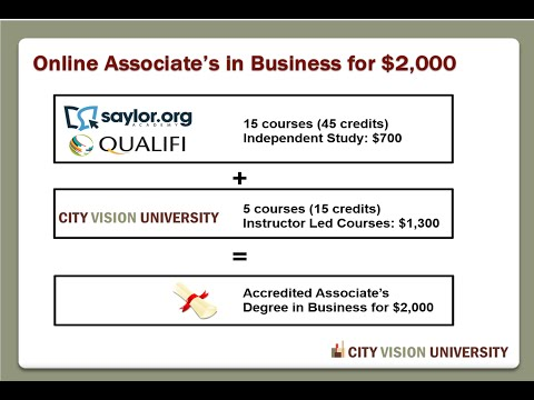 City Vision - Qualifi - Saylor Academy Degree Pathway