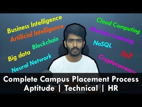 Complete Campus Recruitment/Placement Process Explained | Aptitude | Technical | HR