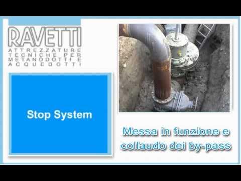 Stop System - fasi di intervento