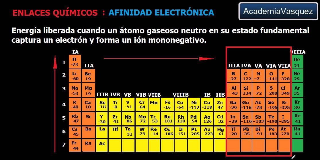 Afinidad electrnica youtube afinidad electrnica urtaz Gallery