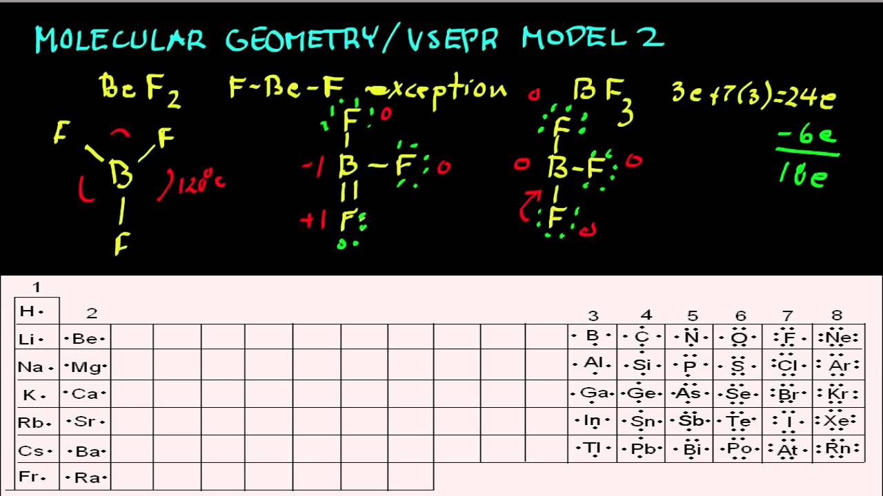 Molecular Geometry.VSEPR 2.mov - YouTube