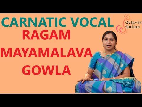 Mayamalavagowla Raagam