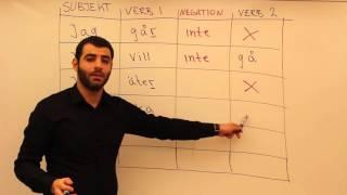 Svenska språket på arabiska (inte)