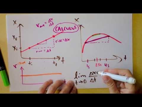 Instantaneous Velocity, Acceleration, Jerk, Slopes, Graphs vs. Time | Doc Physics