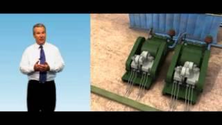 Drilling Rig Components - Oilwell Drilling Introduction - thru-u.com.avi