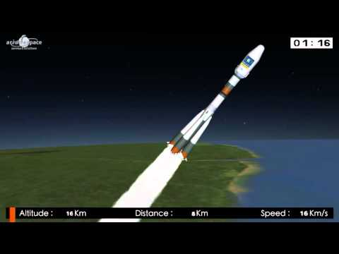 Galileo Satellites Fail To Reach Correct Orbit - Launch Video