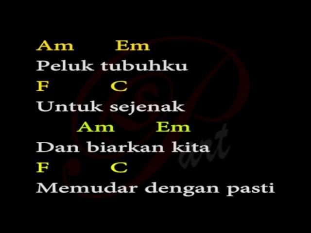 Peterpan Walau habis terang - Kord & Lirik Lagu Indonesia