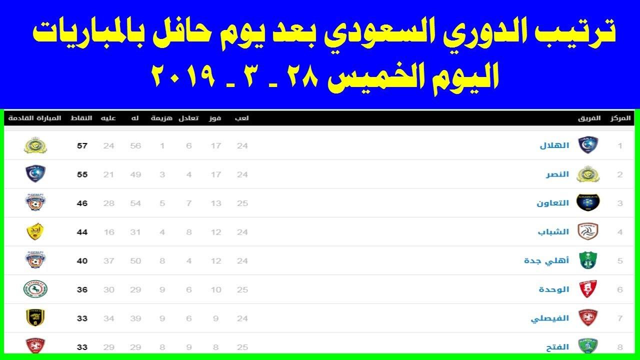 معلقين مباريات اليوم الدوري السعودي