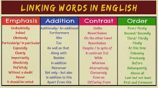 Transition Words in English | Linking Words and Phrases | English Writing thumbnail