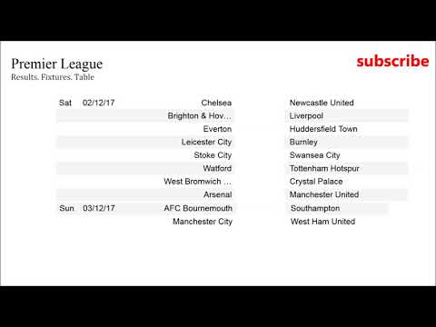 Epl. results. fixtures. table. barclays premier league. football. matchday 14